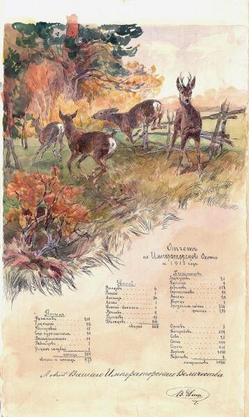 Иллюстрированный Р. Ф. Френцем отчёт по Императорской охоте за 1915 год