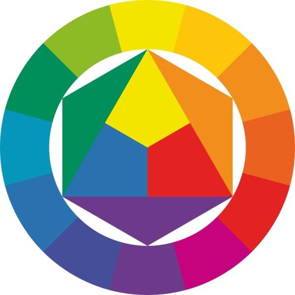 Цветовой круг И. Иттена, 1961 г.