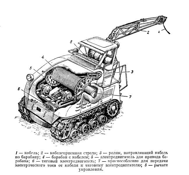 Устройство электротрактора ЭТ-5. (Иллюстрация из журнала «Техника— молодёжи» №5 за 1951г.)