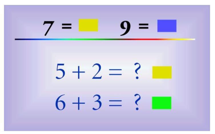 Арифметика для синестетиков