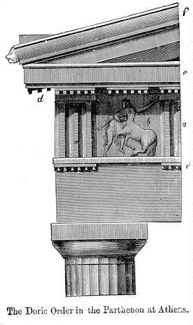 Греко-дорический ордер. Парфенон
