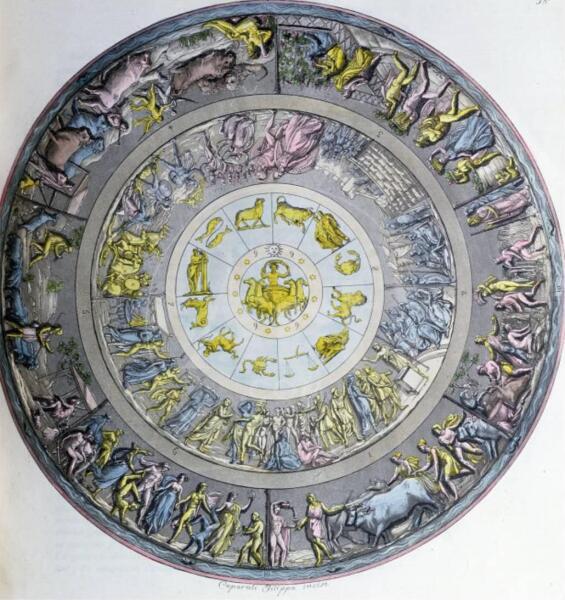 Щит Ахилла. Интерпретация щита изготовленная  в 1820 году Анжело Монтичелли