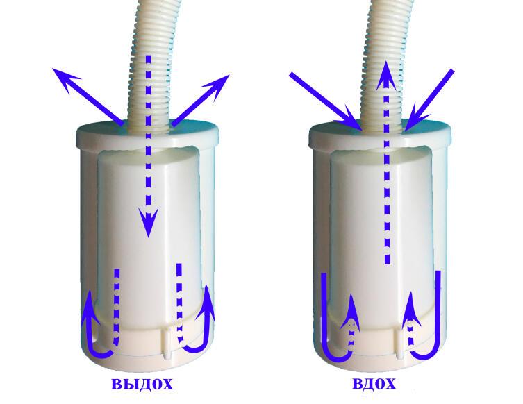 Схема прохождения воздуха через тренажер