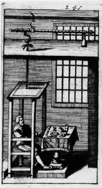 Врач Санторио взвешивает сам себя до и после принятия пищи, из Ars de statica medicina, впервые опубликованной в 1614 г.