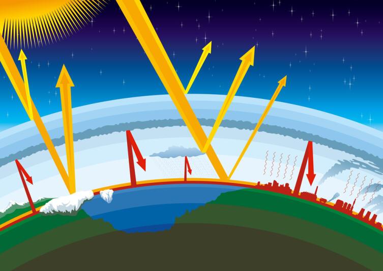 Увеличение средней земной температуры на несколько градусов повлечет за собой глобальные изменения климата