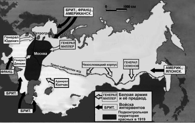 Территория, подконтрольная большевикам и армиям интервентов в 1919 г.