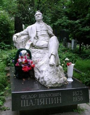 Могила Шаляпина на Новодевичьем кладбище в Москве