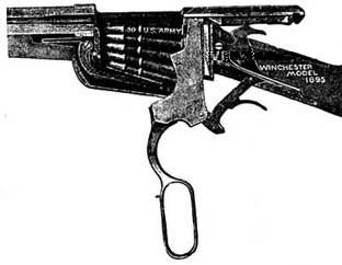 Конструкция модели 1895