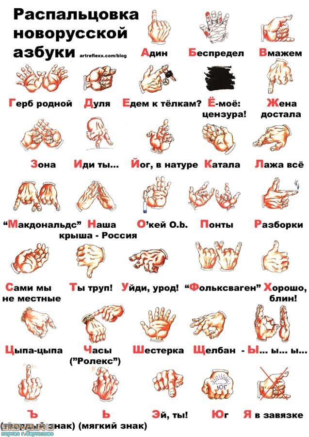 Нлп Алфавит Инструкция