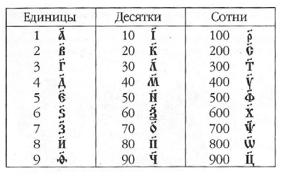 http://shkolazhizni.ru/img/content/i60/60919_or.jpg