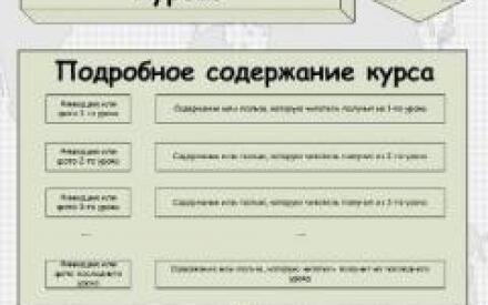 Качественный интерфейс продающего сайта