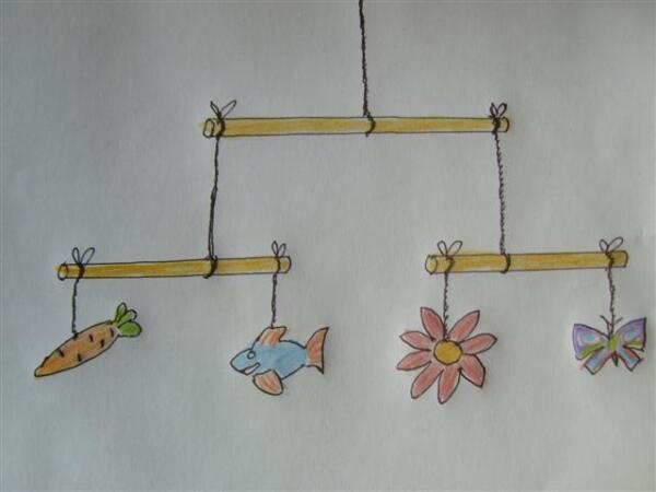 Схема мобиля из палочек