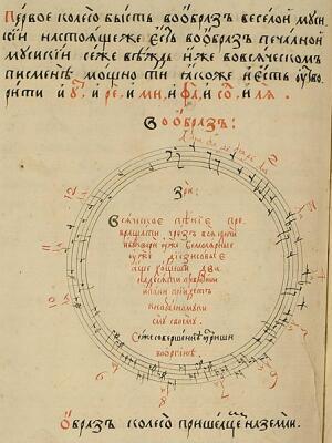 «Идея грамматики мусикийской» (книга Н. Дилецкого)